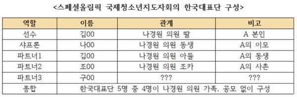0한국대표단일가족.jpg